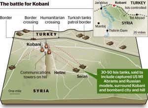 Pobro Kobani